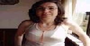 Vffriomaior 39 anos Sou de Rio Maior Santarem b03aea94e36
